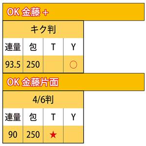 OK 金藤+/OK 金藤片面