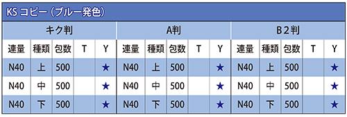KS コピー( ブルー発色)