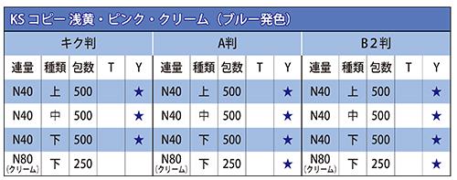 KS コピー 浅黄・ピンク・クリーム(ブルー発色)